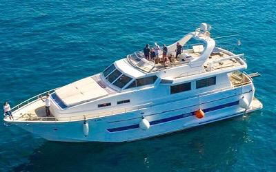 аренда прогулочного судна в Черногории